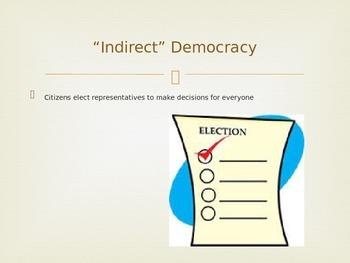 Types of Democracy PowerPoint