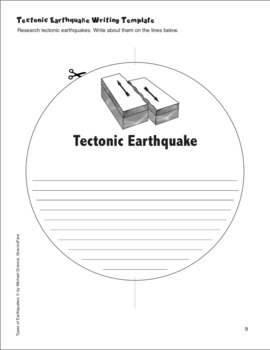 Types of Earthquakes — A Circlebook Research Activity