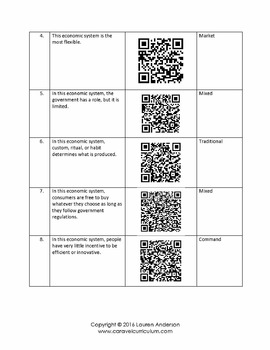 Types of Economic Systems QR Code Scavenger Hunt and Activity