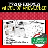 Types of Economies Activity, Wheel of Knowledge