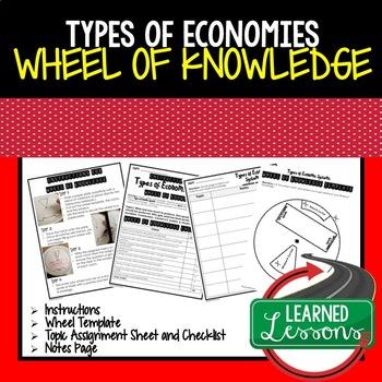 Types of Economies Activity, Wheel of Knowledge