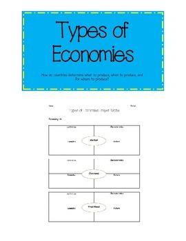 Types of Economy Mini Unit