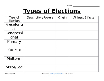 Types of Elections Pokemon Go