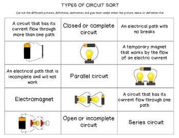 Types of Electrical Circuits Sort