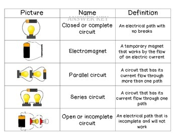 Types of Electrical Circuits Sort by The Teaching Chick | TpT