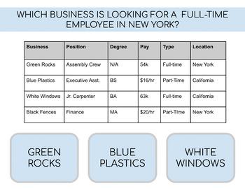Types of Employment Digital Interactive Activity