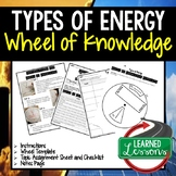 Types of Energy Activity, Wheel of Knowledge Interactive Notebook