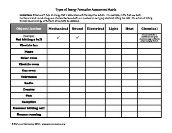 Types of Energy Card Game and/or Card Sort Formative Assessment