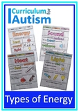Types of Energy Coloring Visual Notes Autism