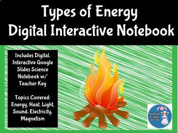 Types of Energy Digital Interactive Science Notebook