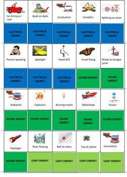 Types of Energy Dominoes