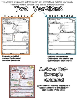 Types of Energy Doodle Visual Note Sheet