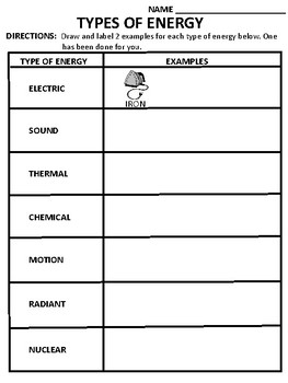 Types of Energy Example Worksheet