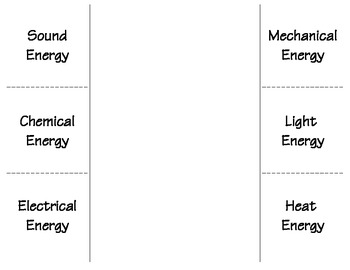 Types of Energy Foldable