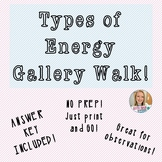 Types of Energy Gallery Walk!