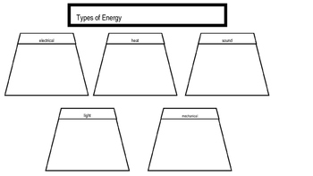 Types of Energy Interactive Notebook Activity