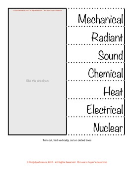 Types of Energy (MRSCHEN) Sort and Foldable