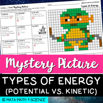 Types of Energy (Potential vs. Kinetic): Mystery Picture (Turtle)