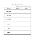 Types of Energy Note Sheet