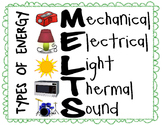 Types of Energy Poster- MELTS!