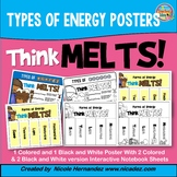 Types of Energy Posters MELTS with Interactive Notebook Sheets
