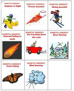 Types of Energy Rummy