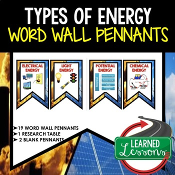 Types of Energy Word Wall Pennants (Physical Science Word Wall)