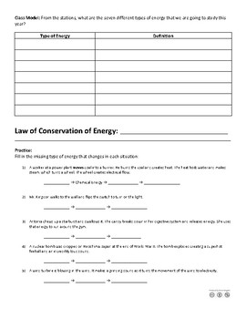 Types of Energy and Law of Conservation of Energy