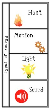 Types of Energy foldable 2