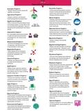 Types of Engineers Poster - 24 careers in engineering!