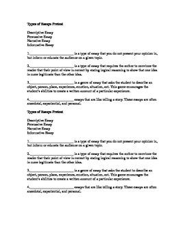 Types of Essays Pre-test