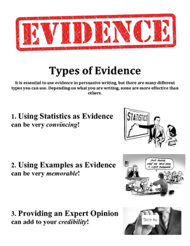 Types of Evidence Poster/Handout
