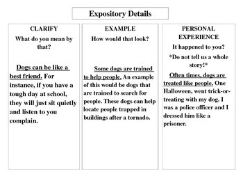 Types of Expository Details