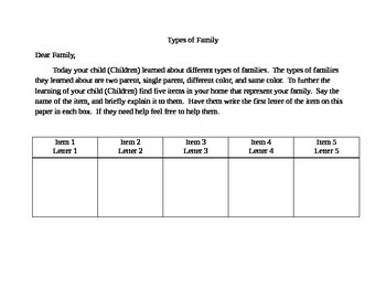 Types of Family Dear Family Letter and Activity