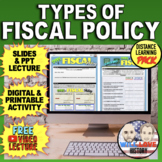 Types of Fiscal Policy Bundle