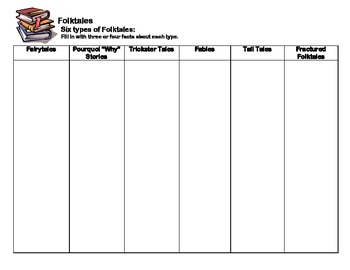 Types of Folktales Chart