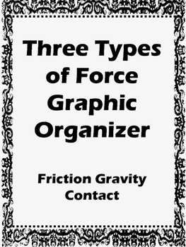Types of Force Graphic Organizer