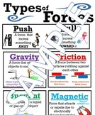 Types of Forces Anchor Chart