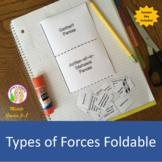 Types of Forces Foldable