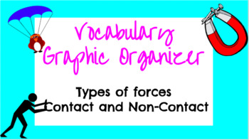 Types of Forces Graphic Organizer