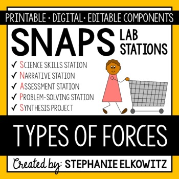 Types of Forces Lab Stations Activity