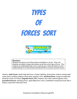 Types of Forces Sort Activity
