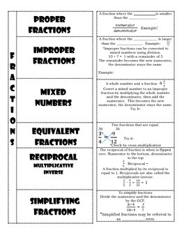 Types of Fractions Foldable