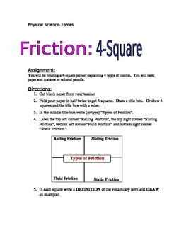 Types of Friction 4-Square:  Physical Science 8th Grade