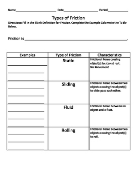 types of friction and friction examples worksheet tpt. Black Bedroom Furniture Sets. Home Design Ideas