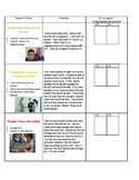 Types of Friends Social Story and Activity