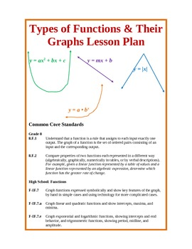 lesson plan in mathematics iv bar Fourth grade lesson plans for math subjects  creating floor plans in excel   the earthquakes by magnitude on a bar graph and then determine which.