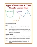 Types of Functions and Their Graphs Lesson Plan