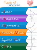 Types of Functions in Algebra