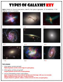 Types of Galaxies Worksheet